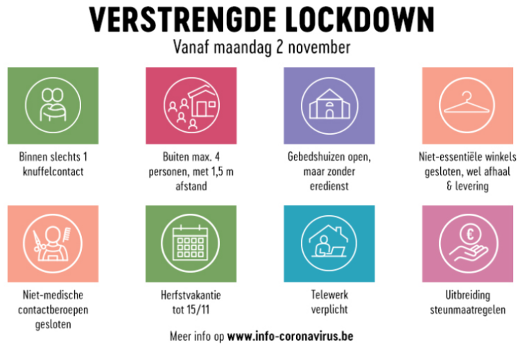 Update 02/11/2020 – Verstrengde lockdown vanaf 2 november